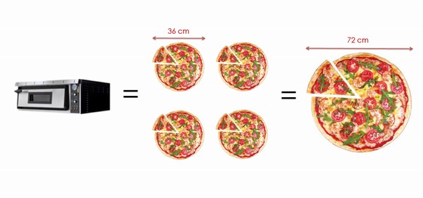 Піца піч ITpizza ML4 МАРГУС