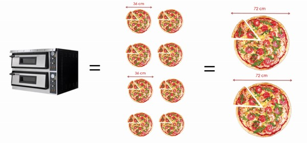 печь для пиццы ITpizza ML4+4 МАРГУС