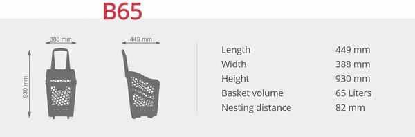 Купить Пластиковую покупательскую тележку-корзину - B65 Smooth Basket
